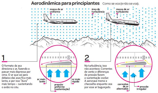 aerodinamica-principiantes[1]