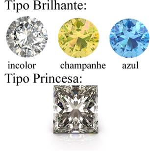 Tipos de diamantes fabricados