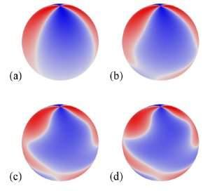 As simulações mostram que o espaço-tempo fica turbulento, e a gravidade passa a se comportar como um fluido.