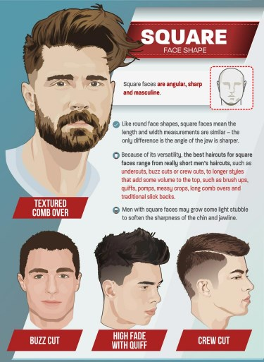 The Best Haircut For Your Boyfriend Curious And