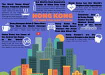Ten Things You Didn't Know About Hong Kong
