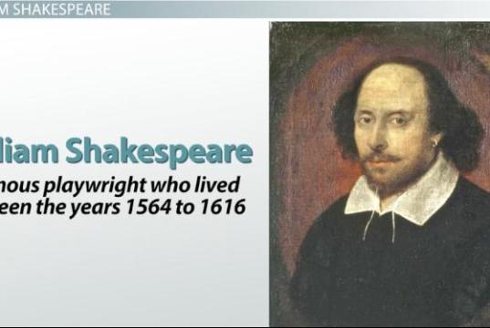 Curiouskeeda - Shakespeare - Featured Image