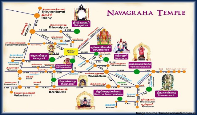 Navagraha temple location