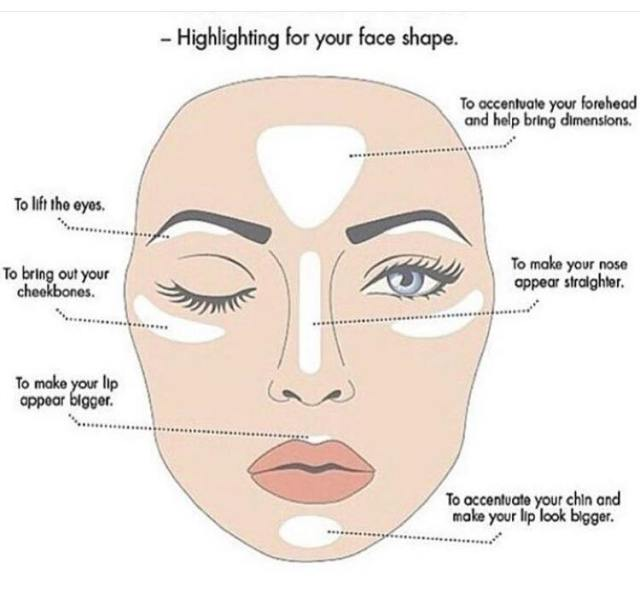 how to apply highlighter on face