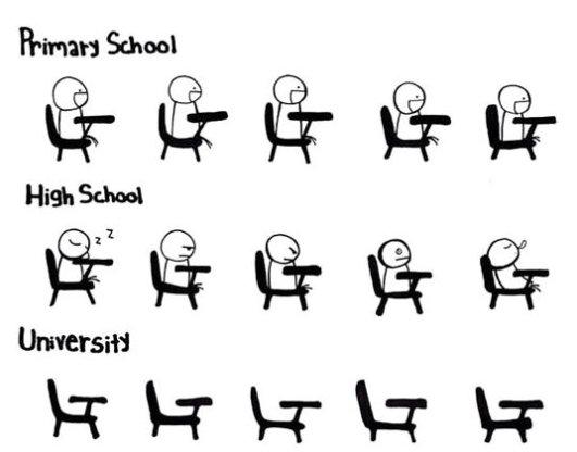 struggle of teacher