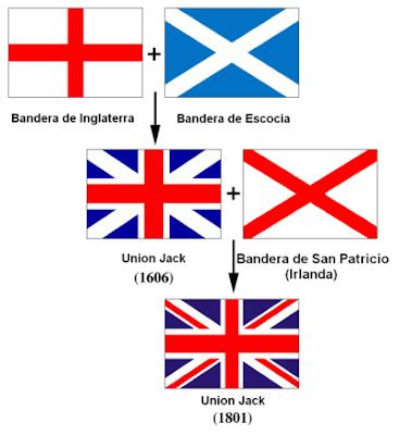 Unión Jack, la bandera del Reino Unido