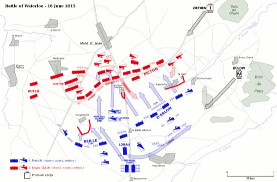 Mapa de la batalla de Waterloo