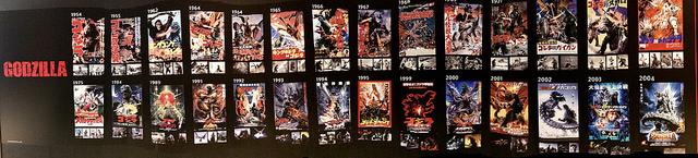 Godzilla through the years.