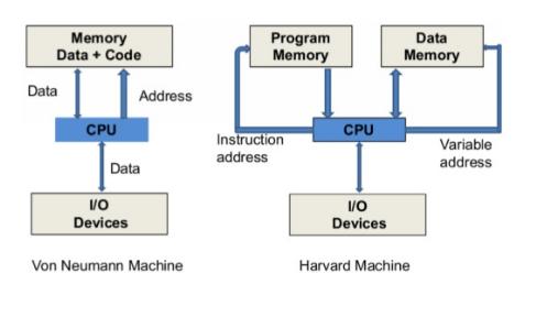 10 Differences between Von Neumann and Harvard Architecture