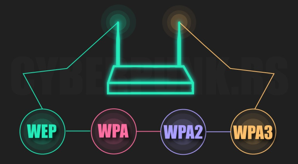 What You Need to Know About WPA and WPA2
