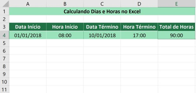 Calculando dias e horas no Excel - Resultado final