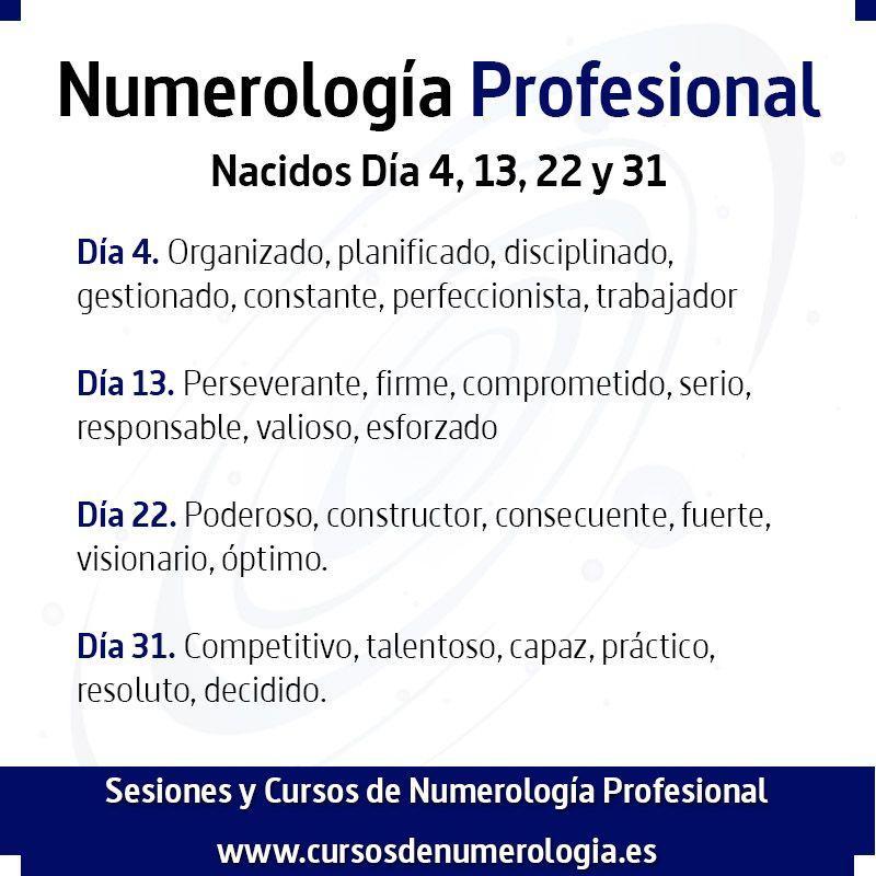 numerología del número 4