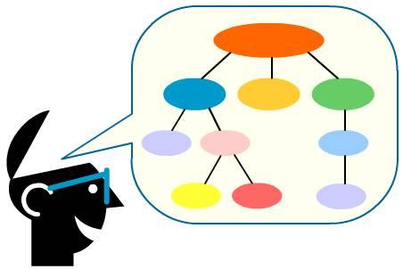 Creación de Modelos de Estrategias Didácticas Innovadoras