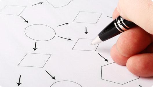 Planeación Estratégica de Proyectos