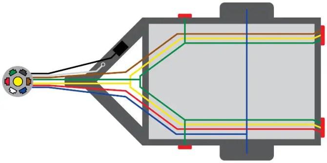 camper pigtail wiring diagram  lexus rx 400h wiring diagram
