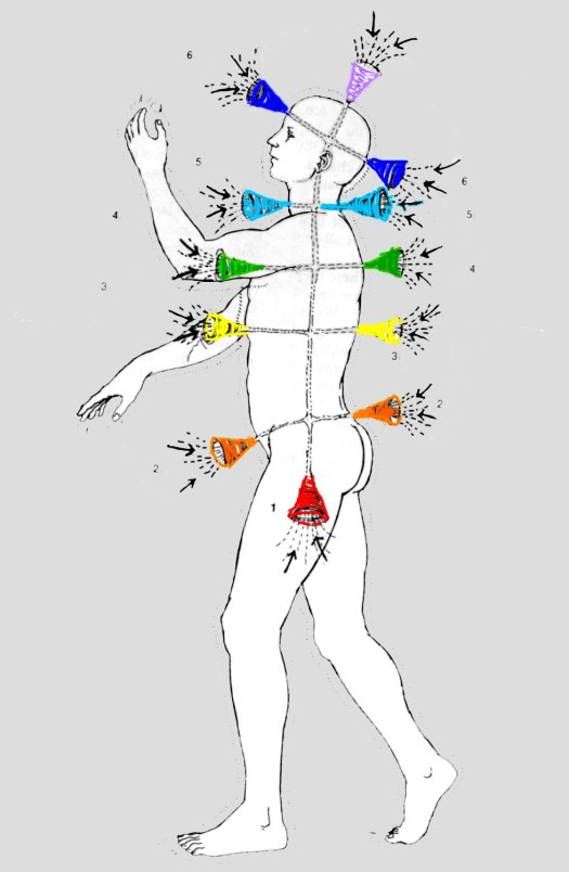 Chakras-diagram