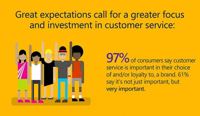 customer-service-statistics