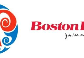 Boston Pizza Customer Satisfaction Survey