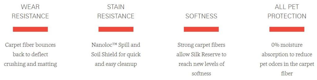 Facts about Smartstrand Silk.