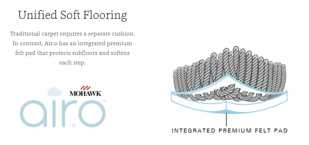 Mohawk Unified Soft Flooring USF