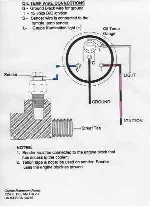Installing oil temperature gauge out of Ram SRT10  Dodge
