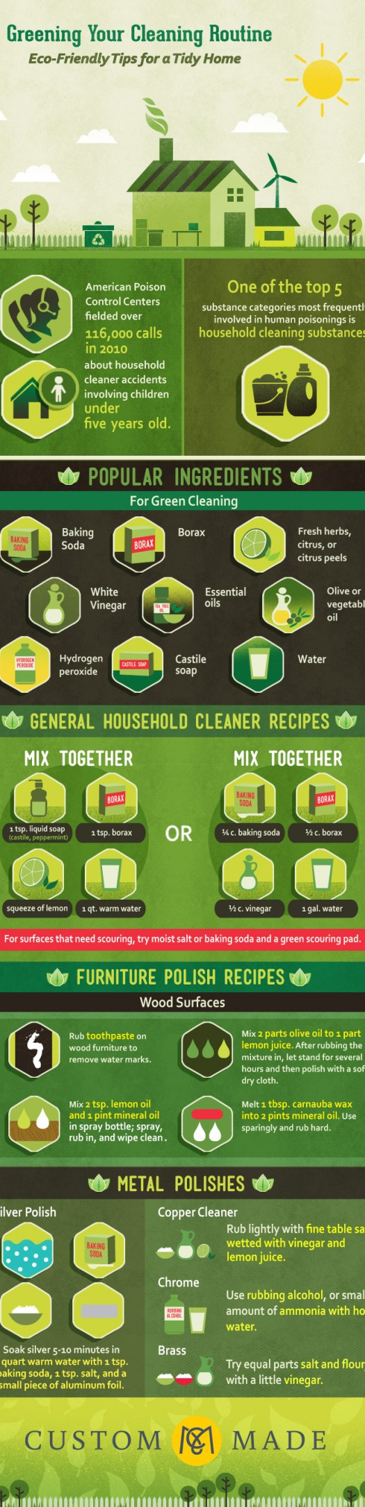 Greening Your Cleaning Routine - Eco-Friendly Tips for a Clean Home