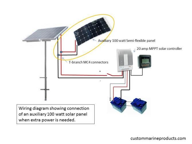 marine solar panel wiring diagram house receptacle wiring