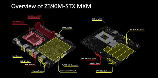 Overview of Z390M-STX MXM