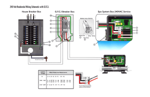 Spa Electrical Requirements | Custom Spas Direct