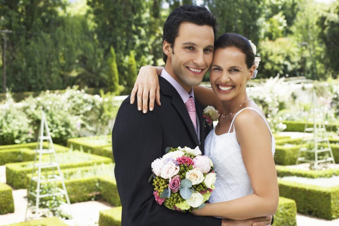 Best Wedding photo editing service After