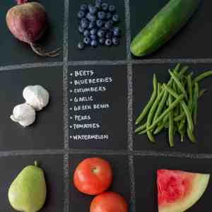 August Seasonal Produce Guidewith produce in quadrants on chalkboard