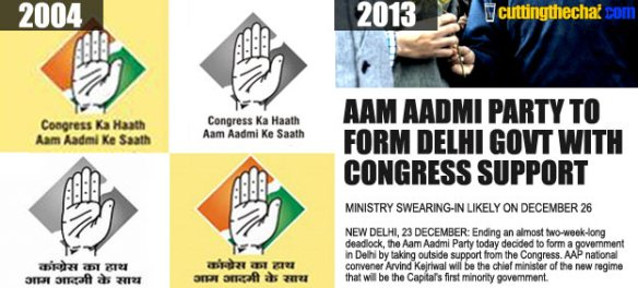Congress Ka Haath, Aam Aadmi Ke Saath.