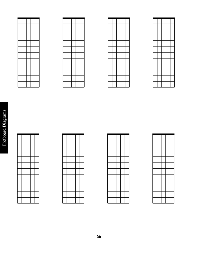 Ukulele Fretboard Schematic Diagram