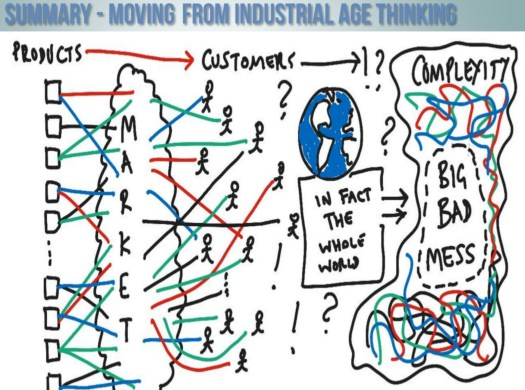 Old Industrial Age thinking model