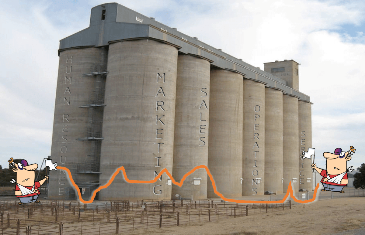 Busting That Silo Working Mentality