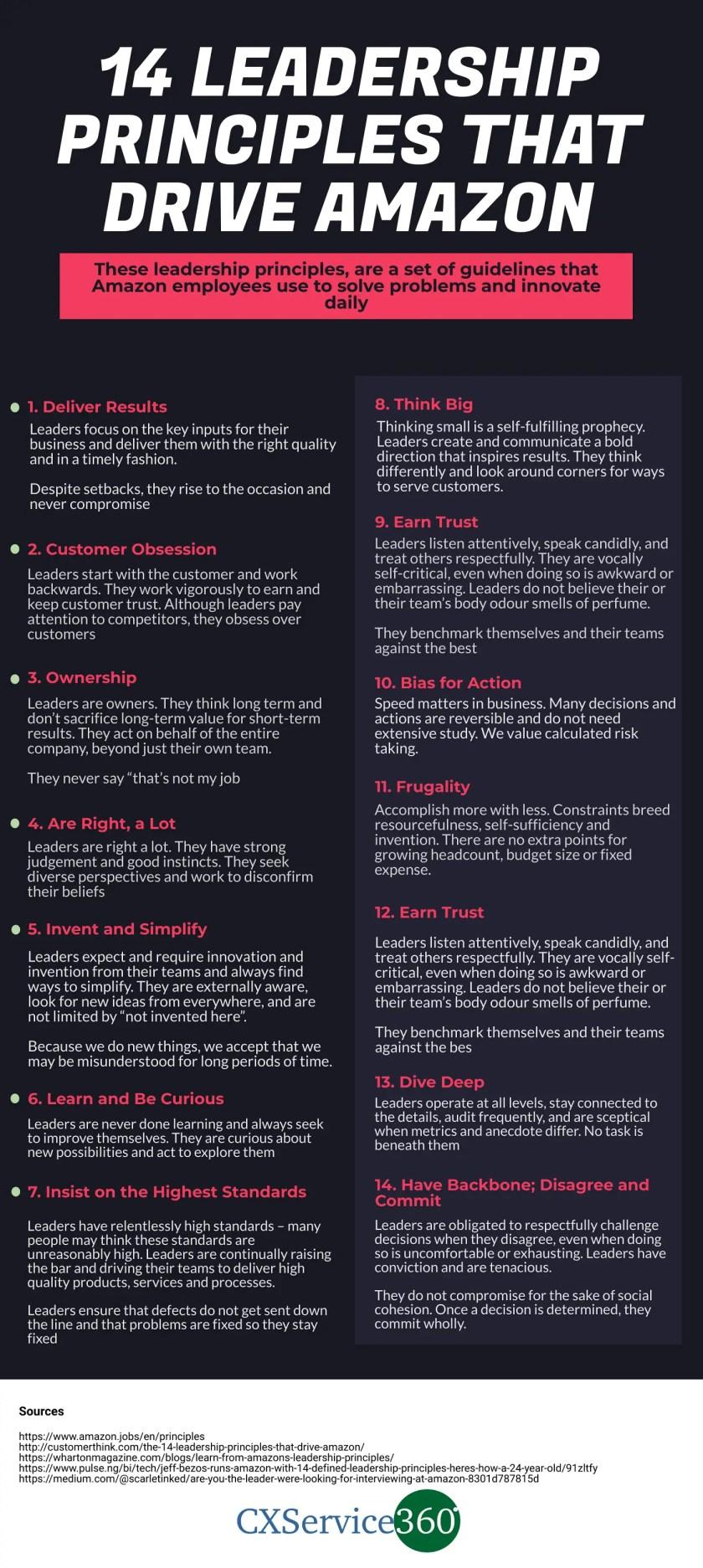 The 15 Amazing Leadership Principles of Amazon [Infographic ...에 대한 갤러리