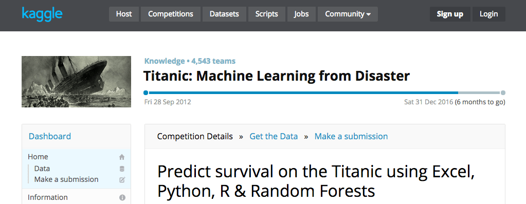 Kaggle - Titanic