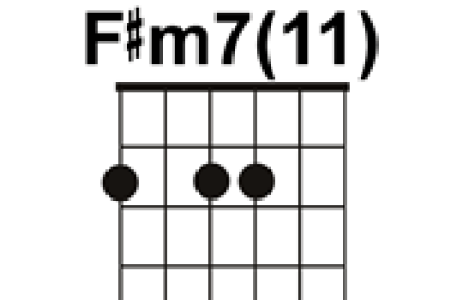f m guitar barre chord » Full HD Pictures [4K Ultra] | Full Wallpapers