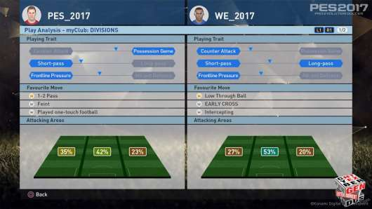PES2017-E3-myClub_Analysis
