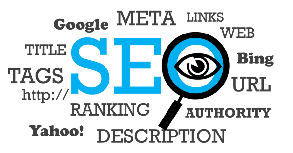 The components of SEO.