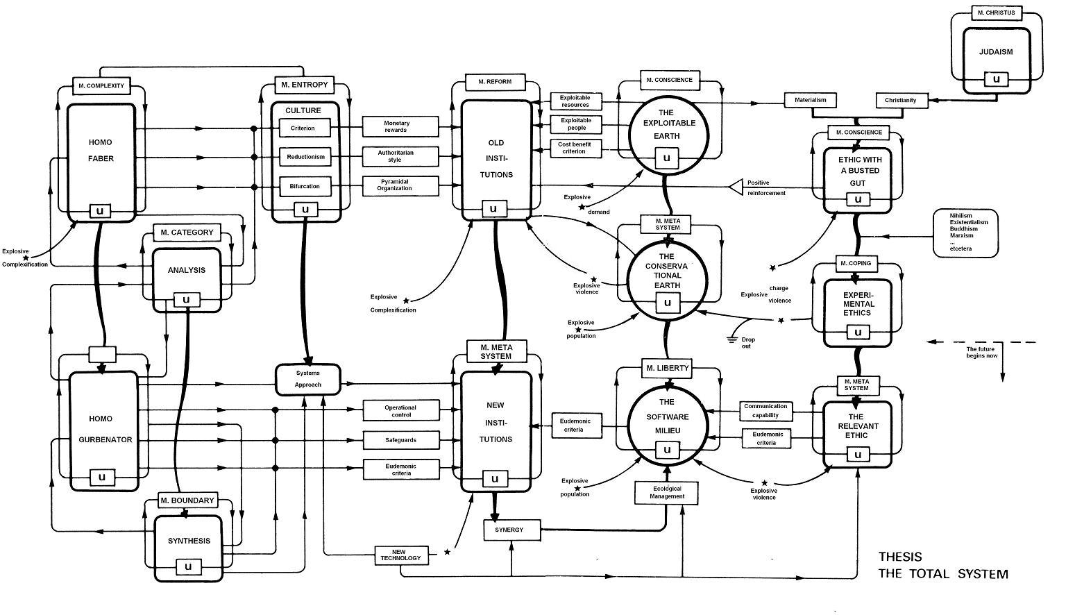 Beer Production Thesis