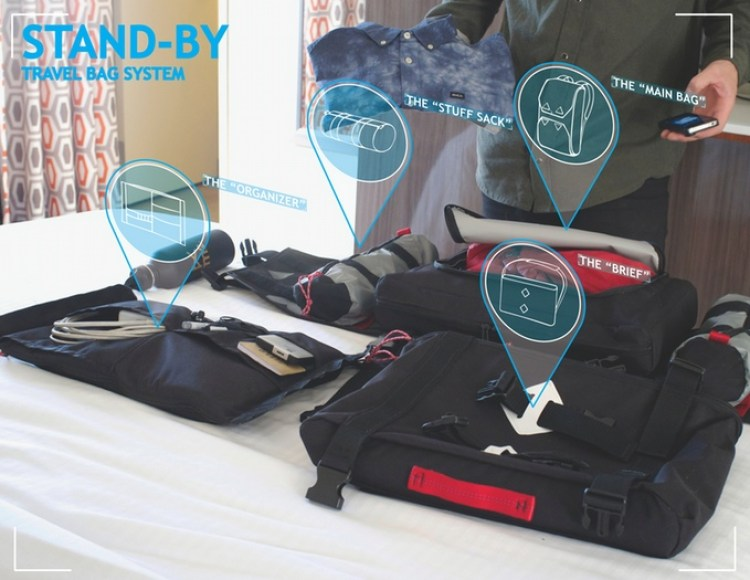 Green Guru Stand-By Travel Bag System Kickstarter