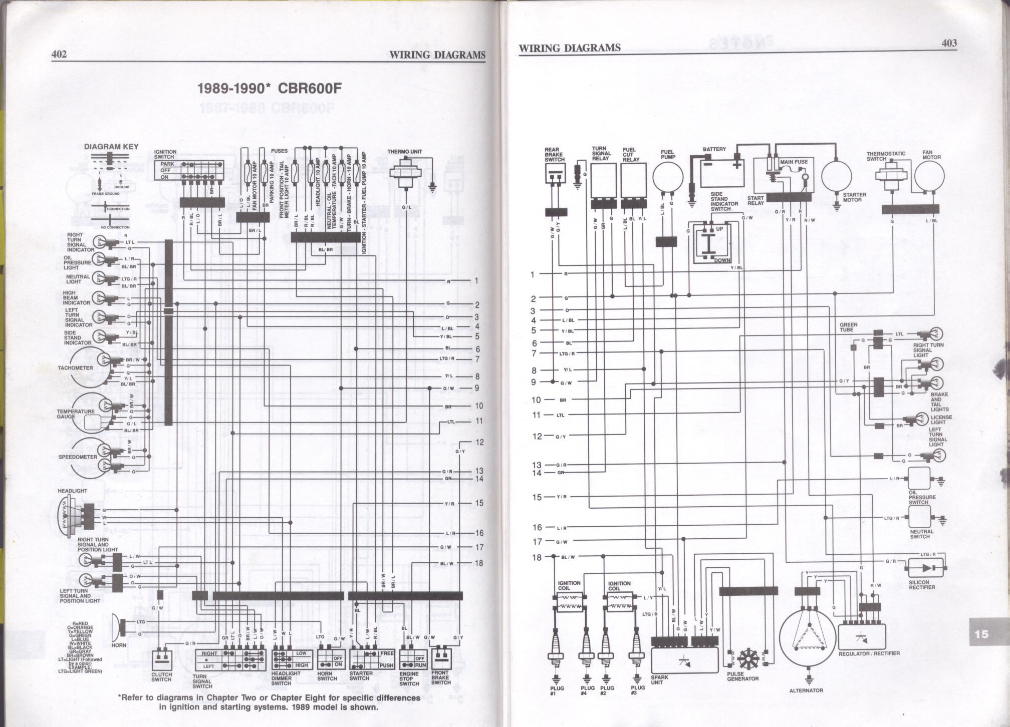 Astonishing 1981 Honda Cb900C Wiring Diagram Honda Cb750 Wiring Diagram Wiring Digital Resources Unprprontobusorg