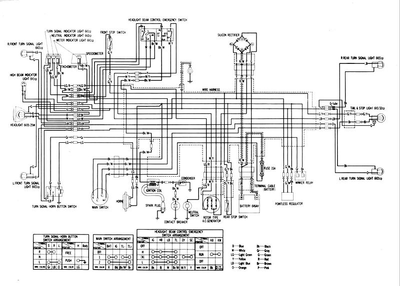 800px Honda XL175 Wiring Diagrams 2?resize\\\\\\\\\\\\\\\=665%2C476 honda 250x atv wiring diagrams wiring diagrams honda 90 atc wiring at crackthecode.co
