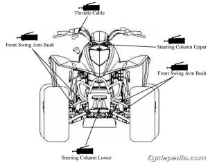 KYMCO MONGOOSE 250 ATV Online Service Manual  Cyclepedia