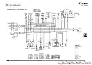 KYMCO Mongoose MAXXER 300 Online Service Manual  Cyclepedia