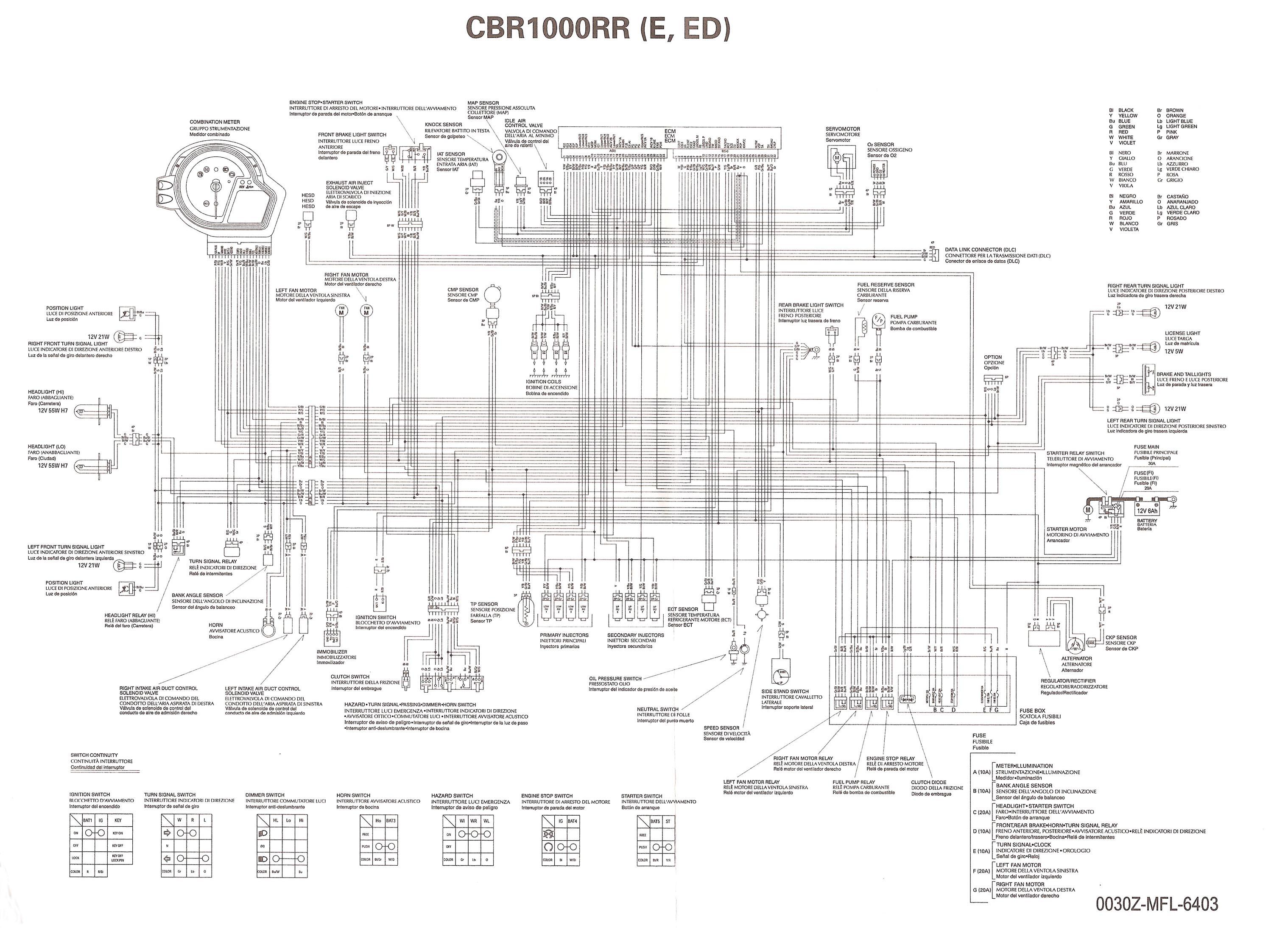 2000 Suzuki Esteem Fuse Box Diagram Another Wiring Diagrams On A 2005 Forenza Worksheet And U2022 Rh Bookinc Co 2002 Xl7 2003 Aerio