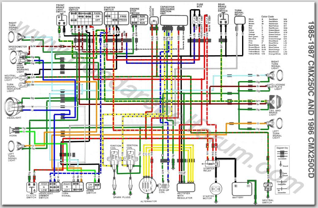 rusi 110 motorcycle wiring diagram waitting co honda trx450r wiring-diagram motorcycle wiring diagrams