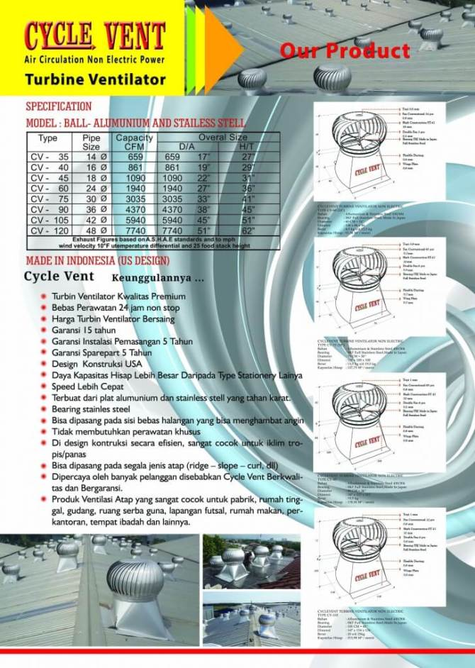 Brosur produk cyclevent