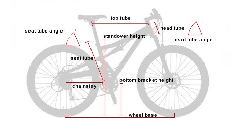 womens bike geometry